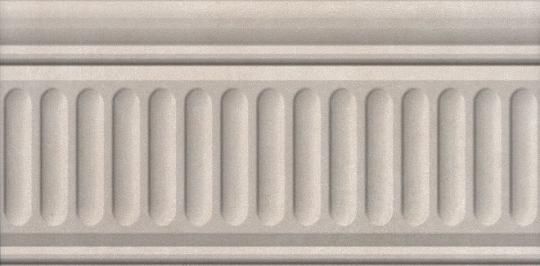Бордюр настенный Александрия Бордюр светлый структурированный 9,9х20